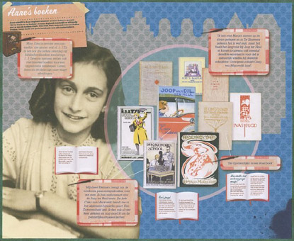Exposition AnneFrank